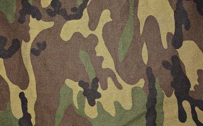 камуфляж, листья, военная ткань
